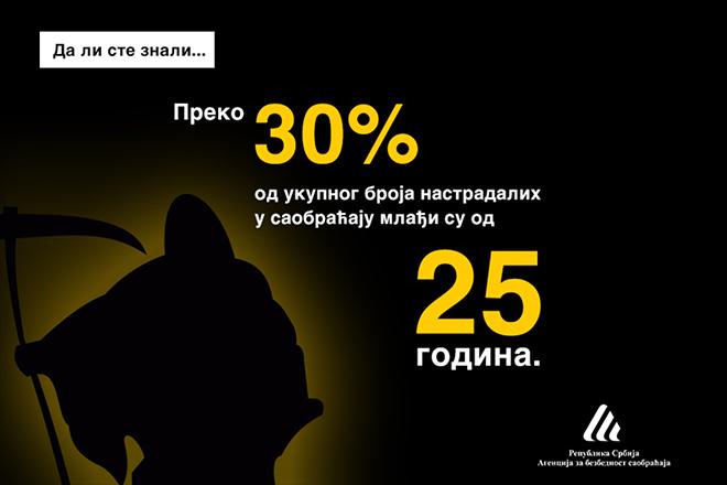 Agencija za bezbednost saobraćaja, Republika Srbija