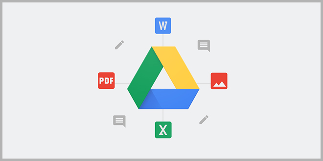 Google Drive — Collaborations