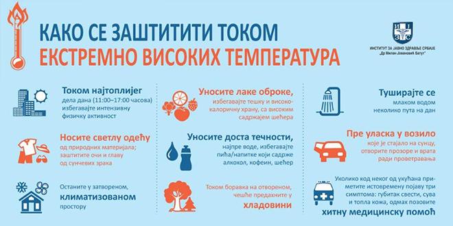 Kako se zaštititi tokom ekstremno visokih temperatura