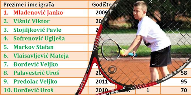 Janko Mladenović — Prvak Srbije u tenisu (u kategoriji do 10 godina)