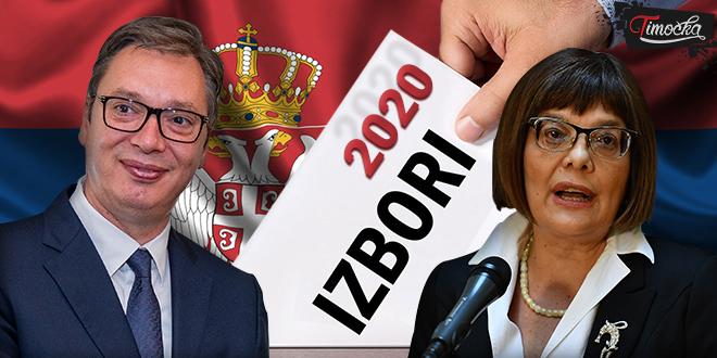 Raspisani parlamentarni i lokalni izbori za 2020. godinu u Republici Srbiji