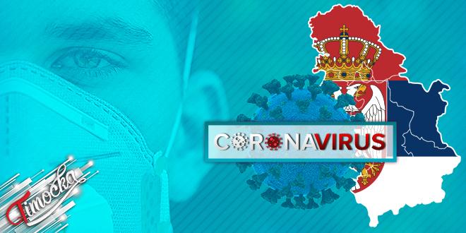 Republika Srbija — COVID-19