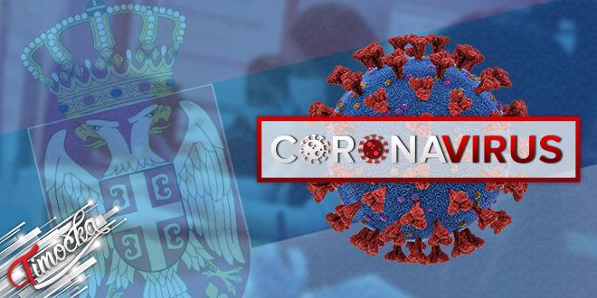 Република Србија — COVID-19