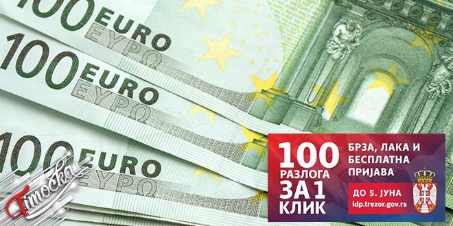 Onlajn prijava za pomoć od 100 evra