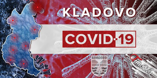 Кладово — COVID-19