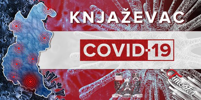 Knjaževac — COVID-19