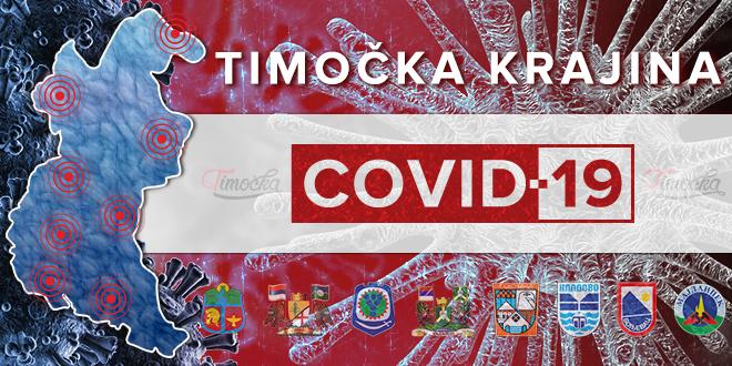 Тимочка Крајина — COVID-19