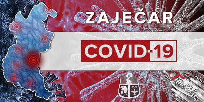 Зајечар — COVID-19