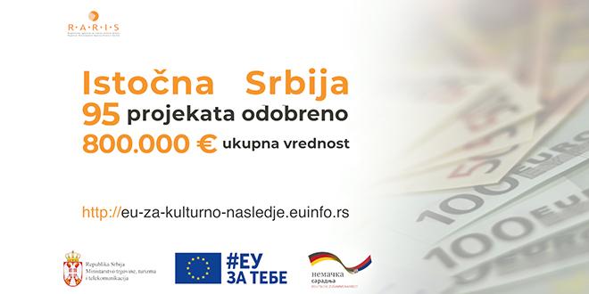 """Источна Србија: Конкурс """"ЕУ за културно наслеђе и туризам"""""""