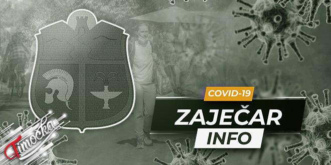Grad Zaječar Info: COVID-19